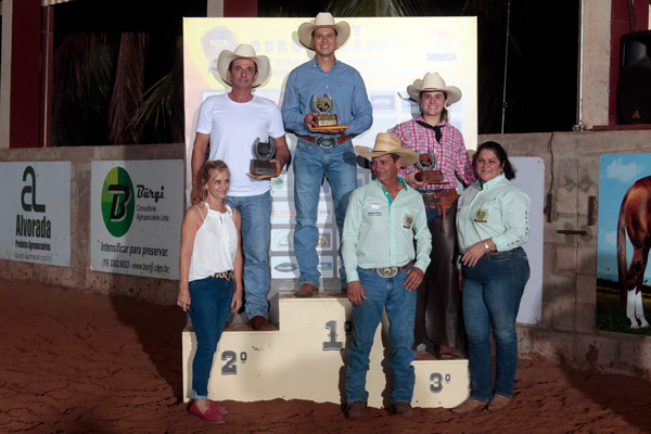 Campeões Derby Classic Gruta Azul 2020 - Amador